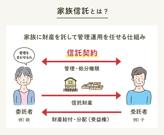 家族信託とは?仕組みと相続への活用メリット・デメリットをわかり ...
